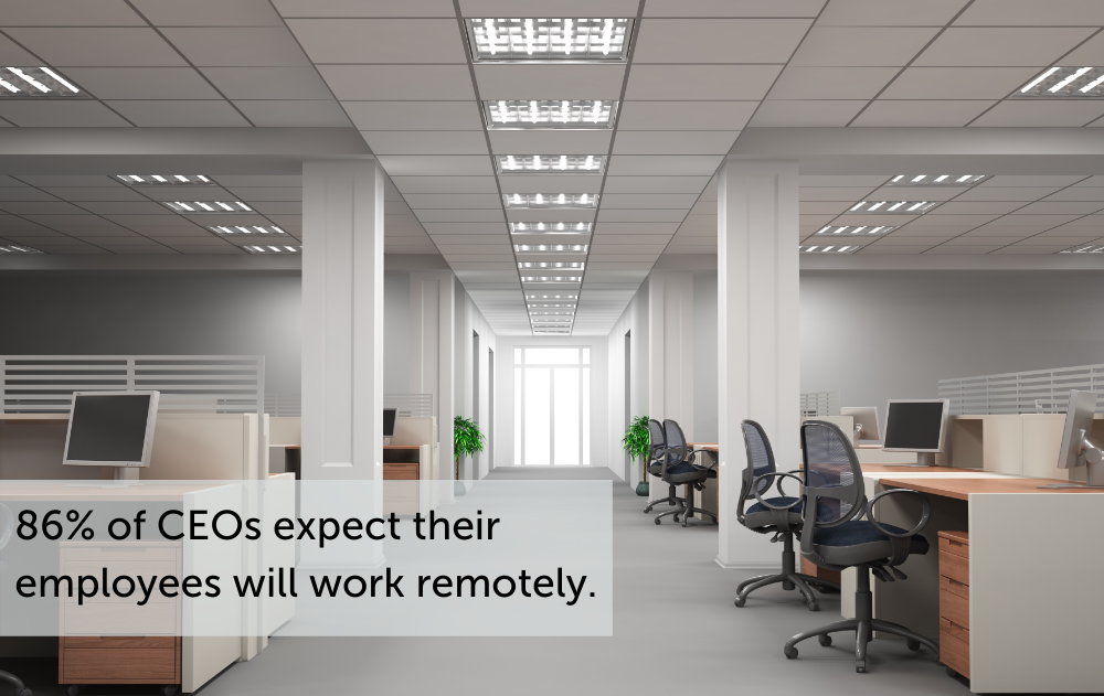 86% of CEOs expect their employees will work remotely