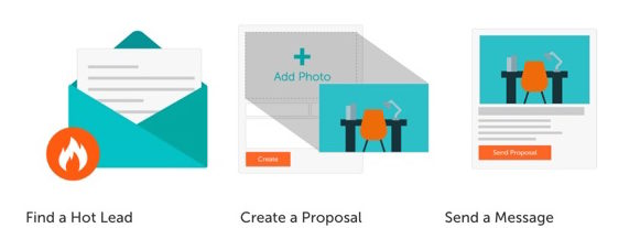 proposals-how-it-works-graphic