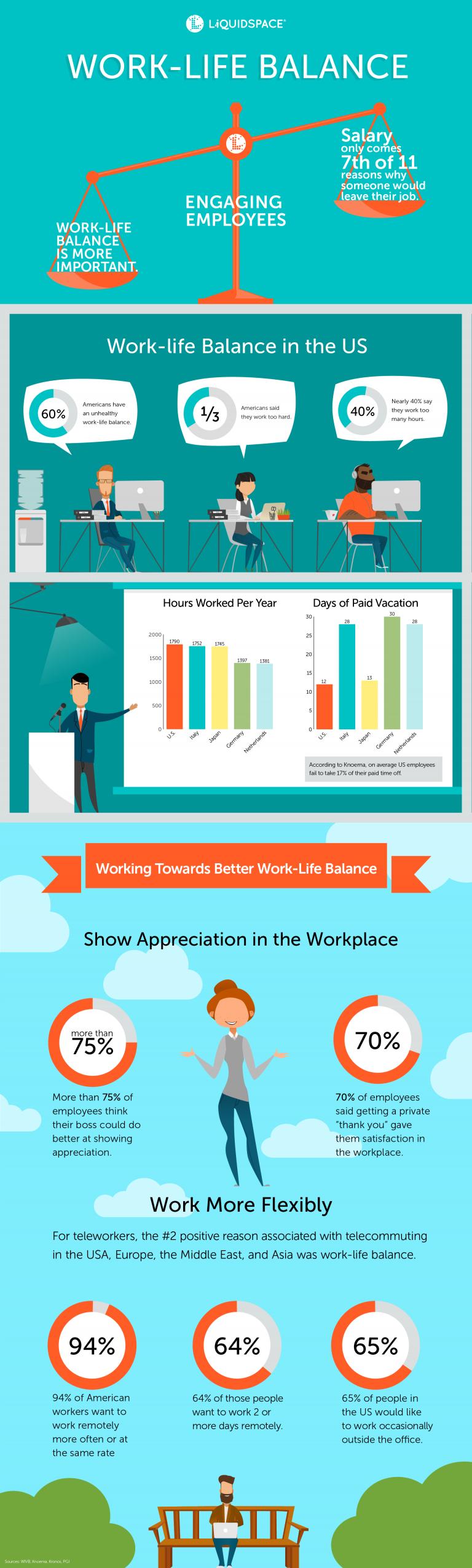work-life-balance infographic