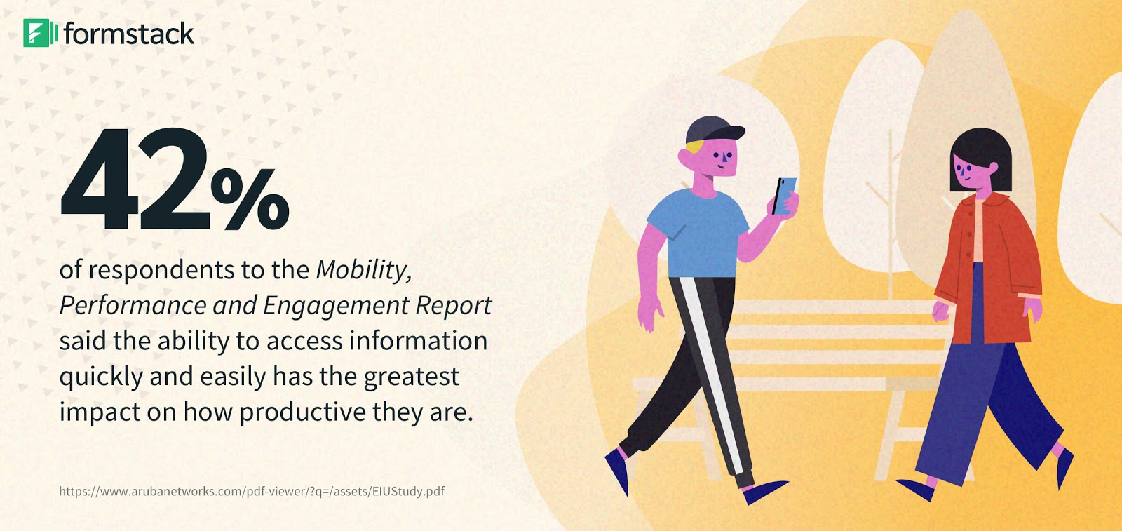 42% say access to information has the greatest impact on productivity